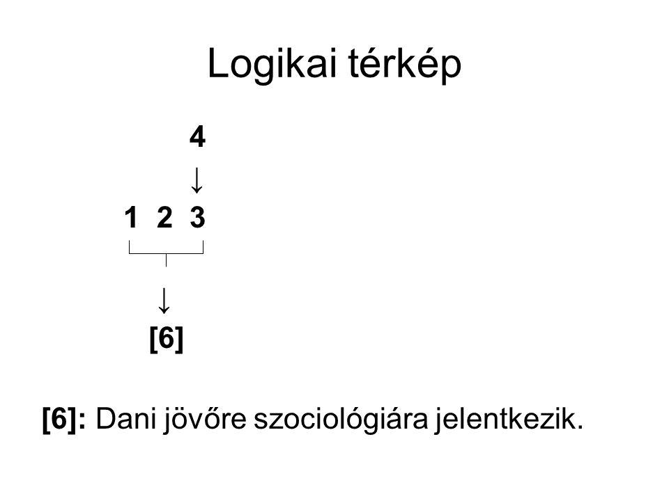 Logikai térkép 4 ↓ 1 2 3 [6] [6]: Dani jövőre szociológiára jelentkezik.